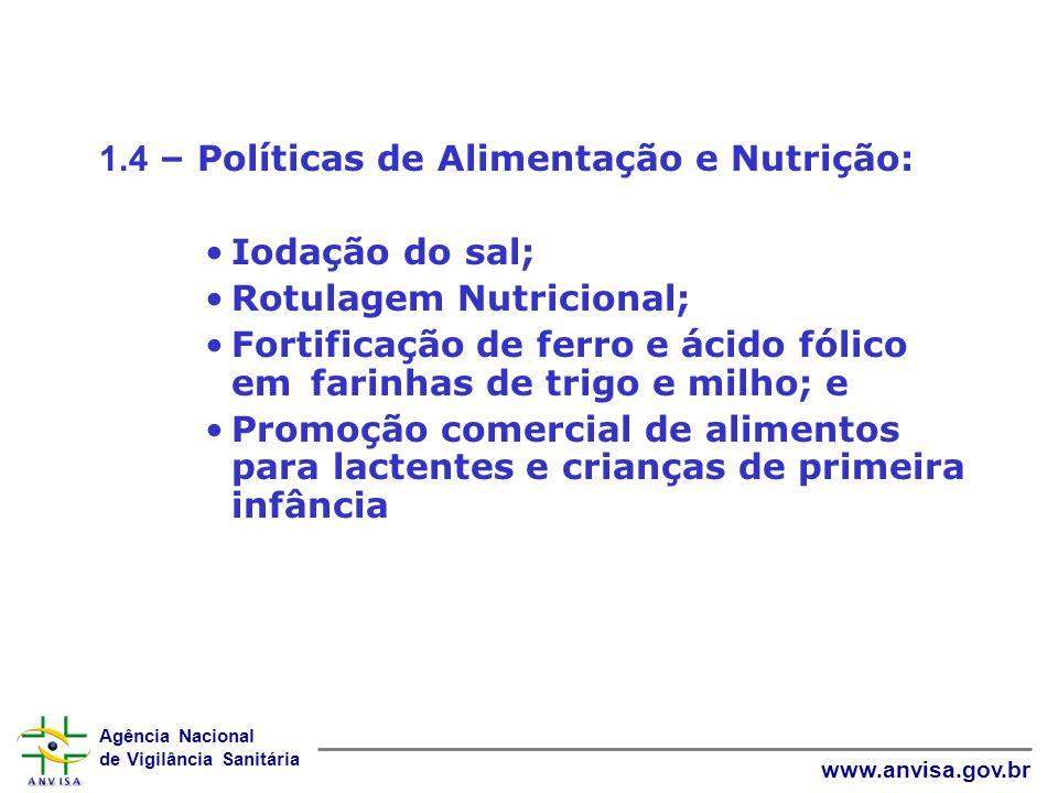 1.4 – Políticas de Alimentação e Nutrição:
