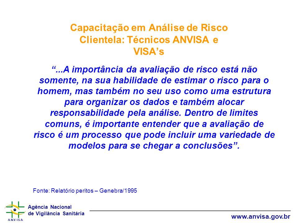 Capacitação em Análise de Risco Clientela: Técnicos ANVISA e VISA's