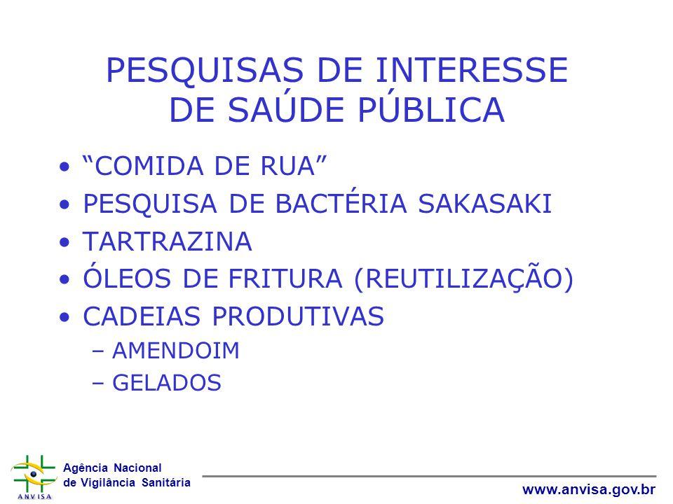 PESQUISAS DE INTERESSE DE SAÚDE PÚBLICA