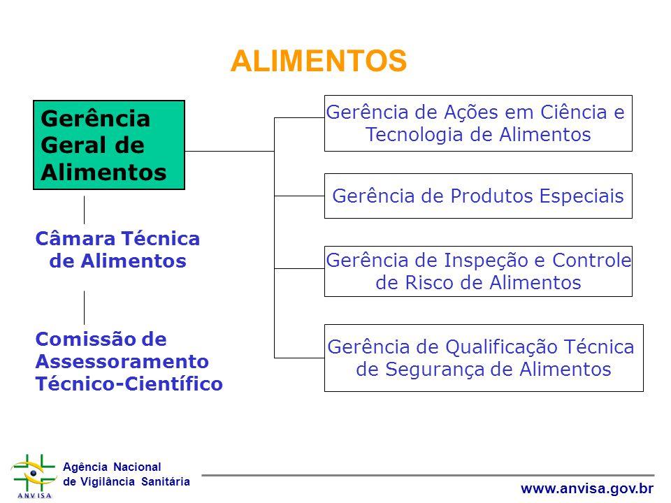 ALIMENTOS Gerência Geral de Alimentos Gerência de Ações em Ciência e