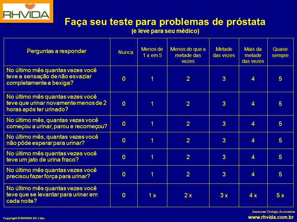 Faça seu teste para problemas de próstata (e leve para seu médico)
