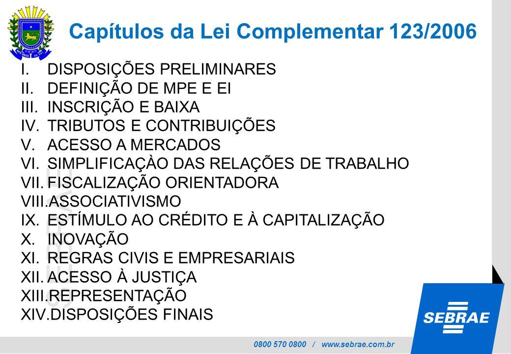 Capítulos da Lei Complementar 123/2006