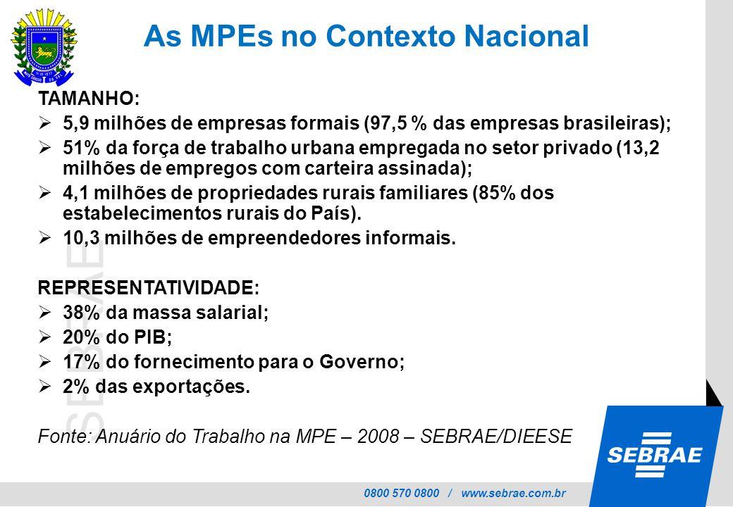 As MPEs no Contexto Nacional