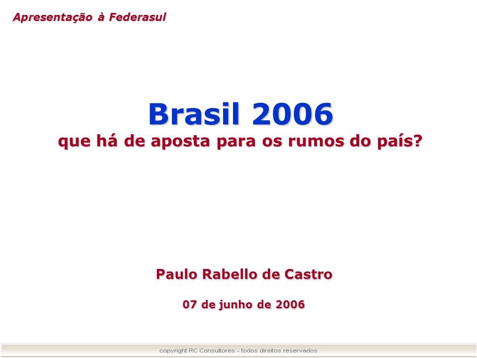 que há de aposta para os rumos do país Paulo Rabello de Castro