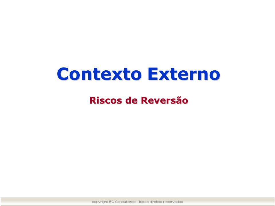 Contexto Externo Riscos de Reversão