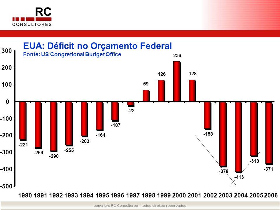 EUA: Déficit no Orçamento Federal