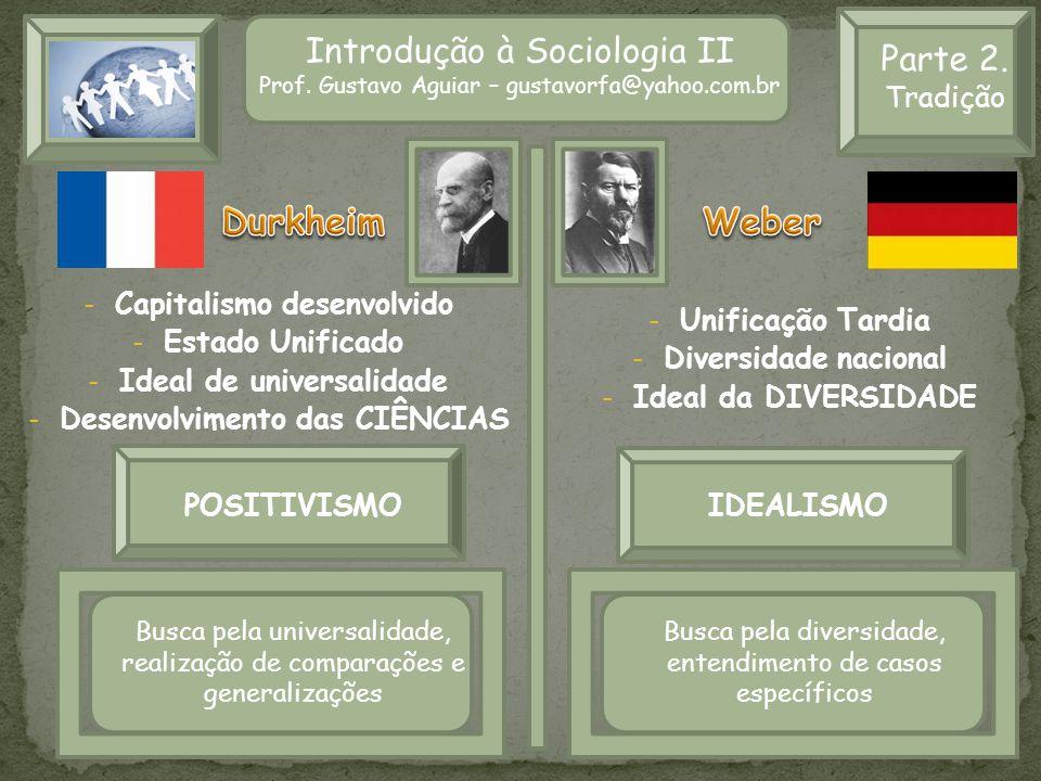 IGUAIS DIFEREM Introdução à Sociologia II Parte 2. Durkheim Weber