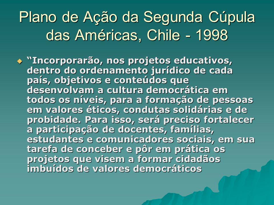 Plano de Ação da Segunda Cúpula das Américas, Chile - 1998
