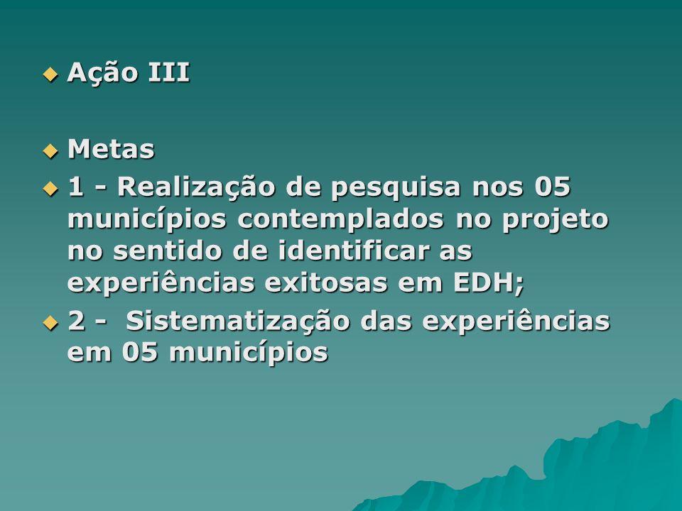 Ação III Metas. 1 - Realização de pesquisa nos 05 municípios contemplados no projeto no sentido de identificar as experiências exitosas em EDH;