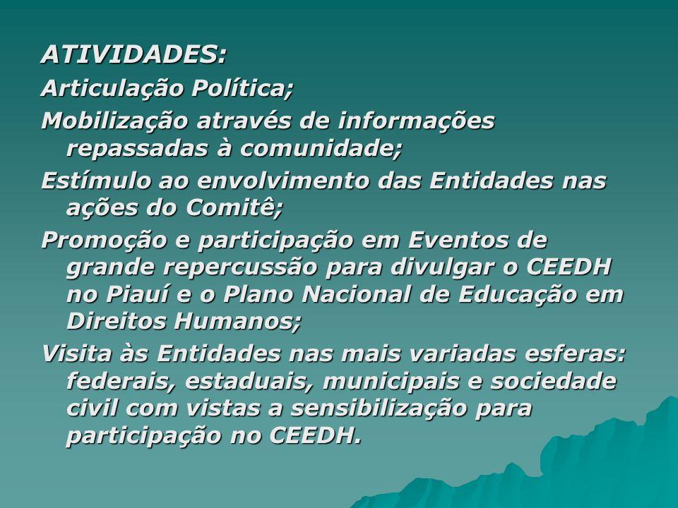 ATIVIDADES: Articulação Política;