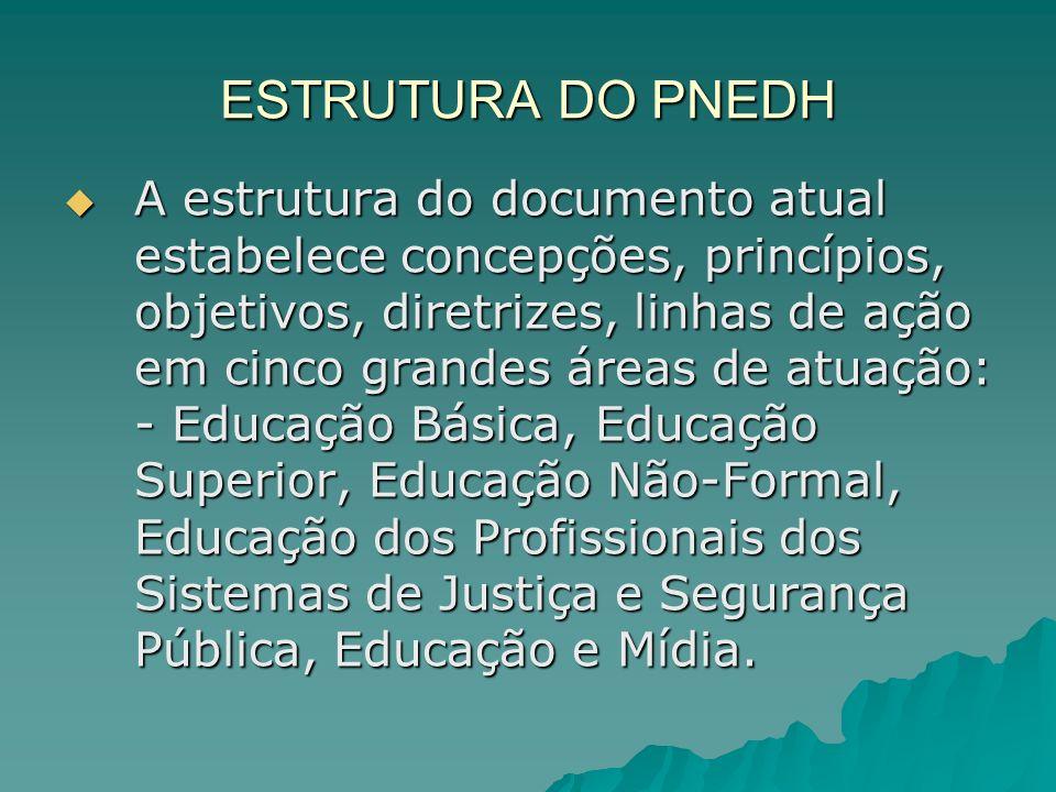 ESTRUTURA DO PNEDH