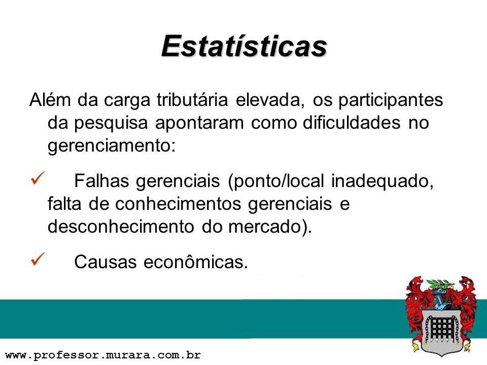 Estatísticas Além da carga tributária elevada, os participantes da pesquisa apontaram como dificuldades no gerenciamento:
