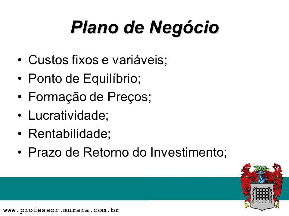 Plano de Negócio Custos fixos e variáveis; Ponto de Equilíbrio;