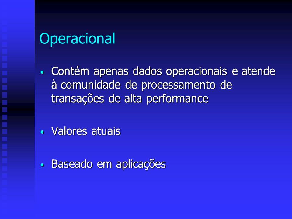 Operacional Contém apenas dados operacionais e atende à comunidade de processamento de transações de alta performance.