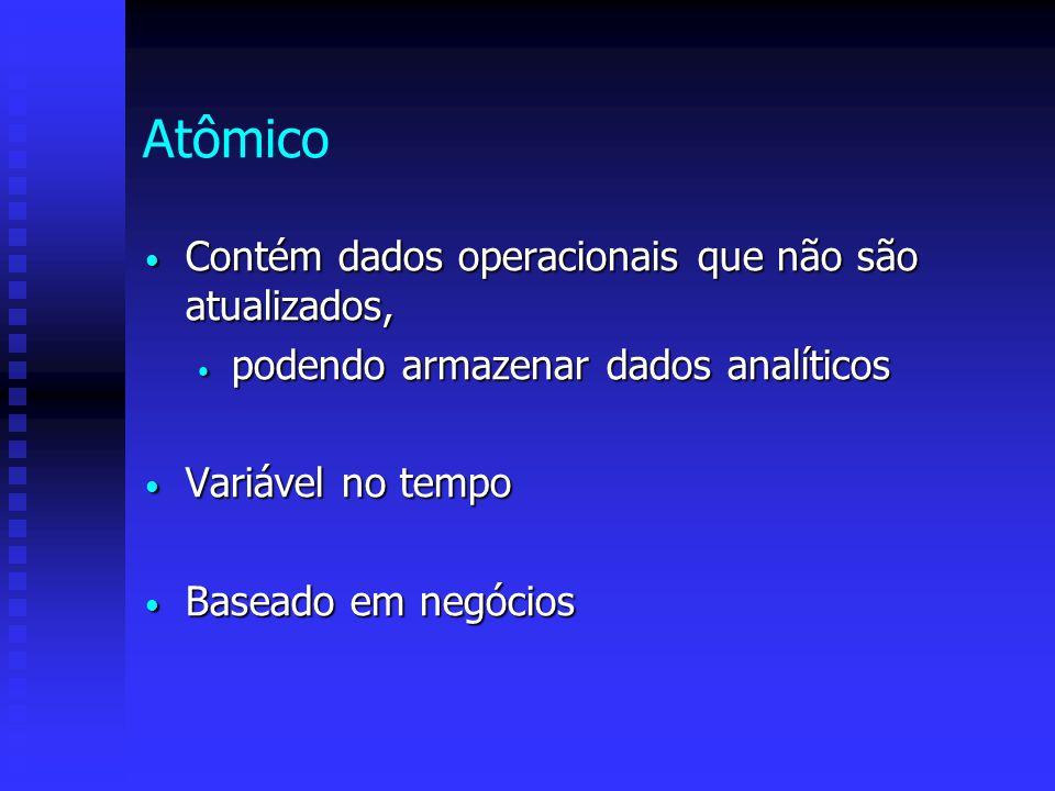 Atômico Contém dados operacionais que não são atualizados,
