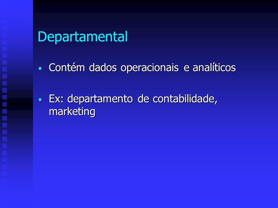 Departamental Contém dados operacionais e analíticos
