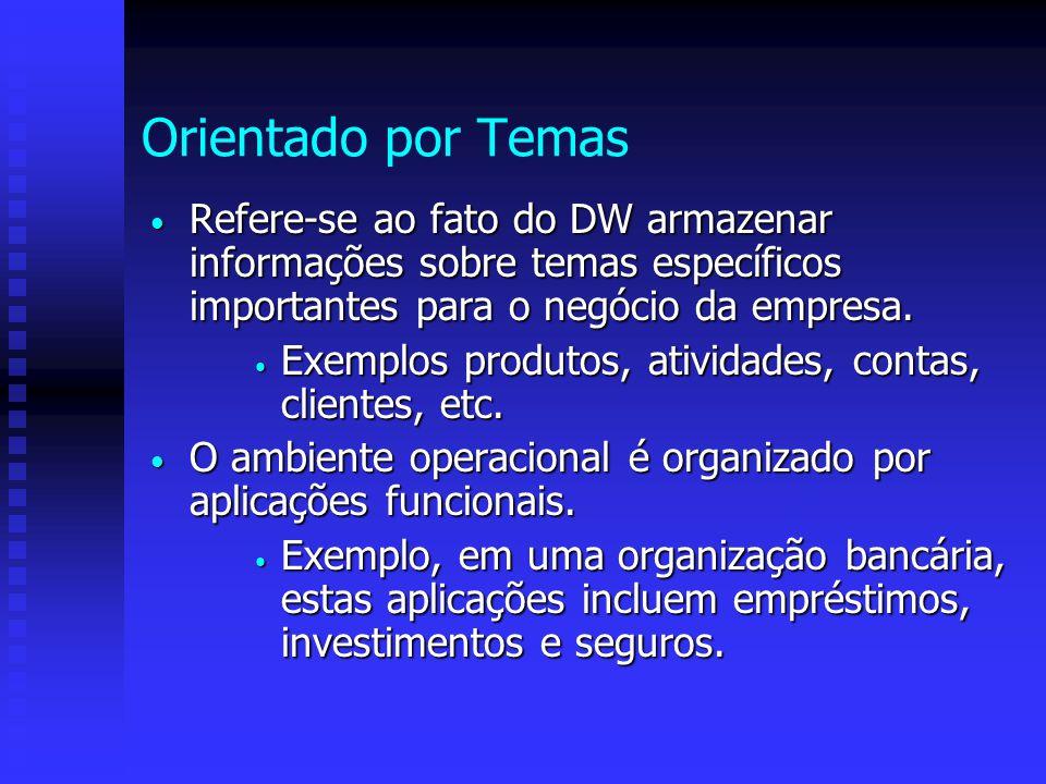 Orientado por Temas Refere-se ao fato do DW armazenar informações sobre temas específicos importantes para o negócio da empresa.