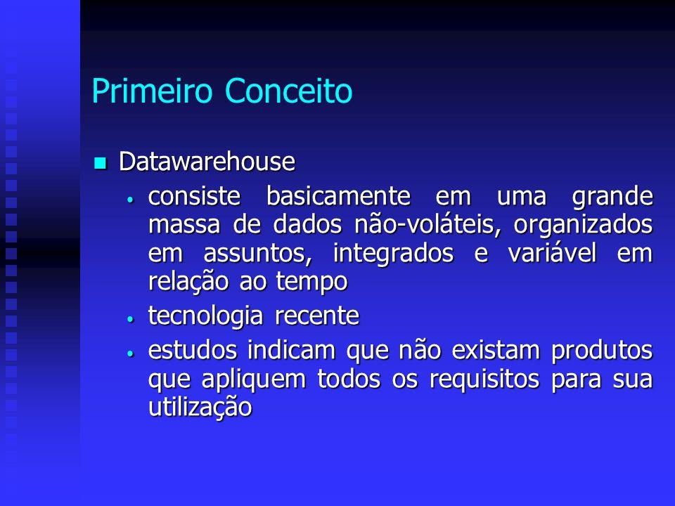 Primeiro Conceito Datawarehouse