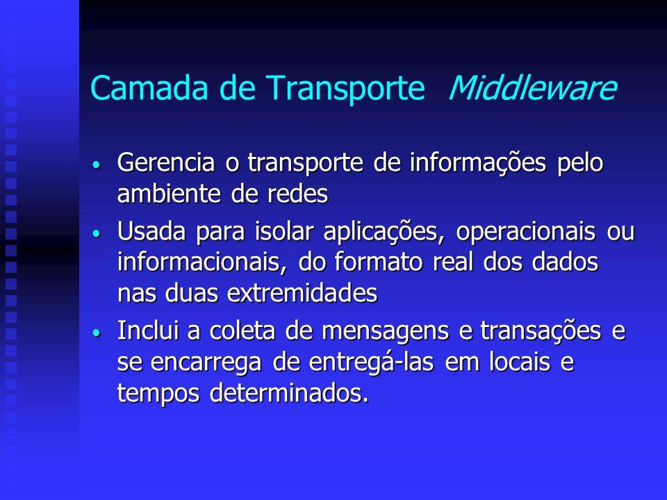Camada de Transporte Middleware