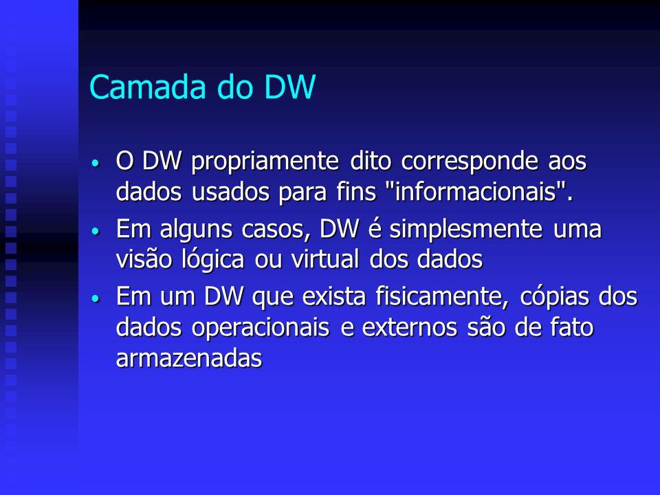 Camada do DW O DW propriamente dito corresponde aos dados usados para fins informacionais .