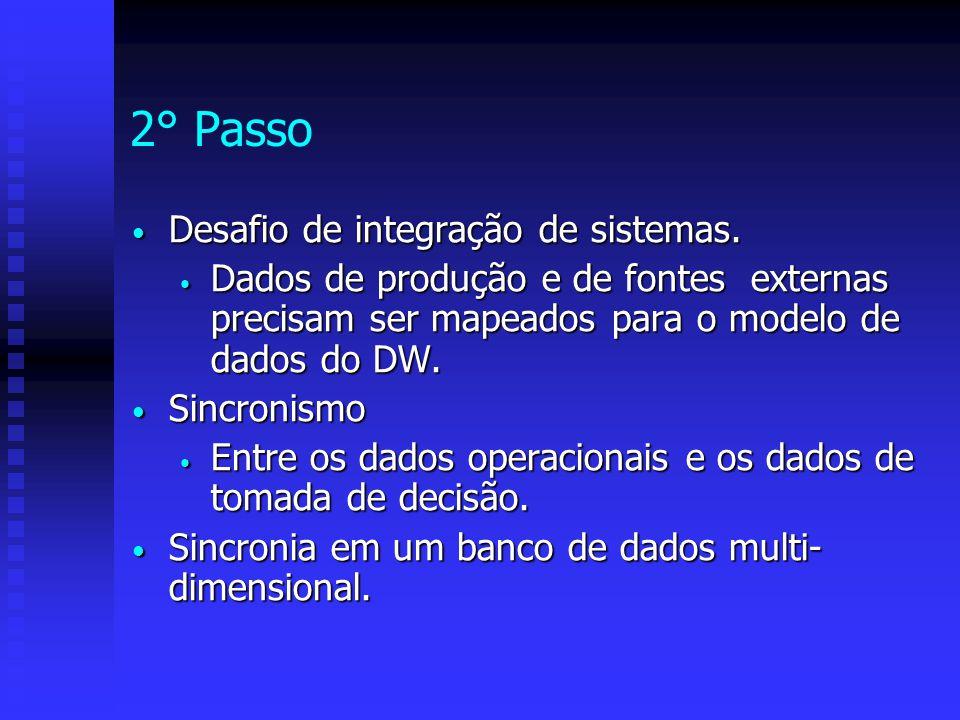 2° Passo Desafio de integração de sistemas.