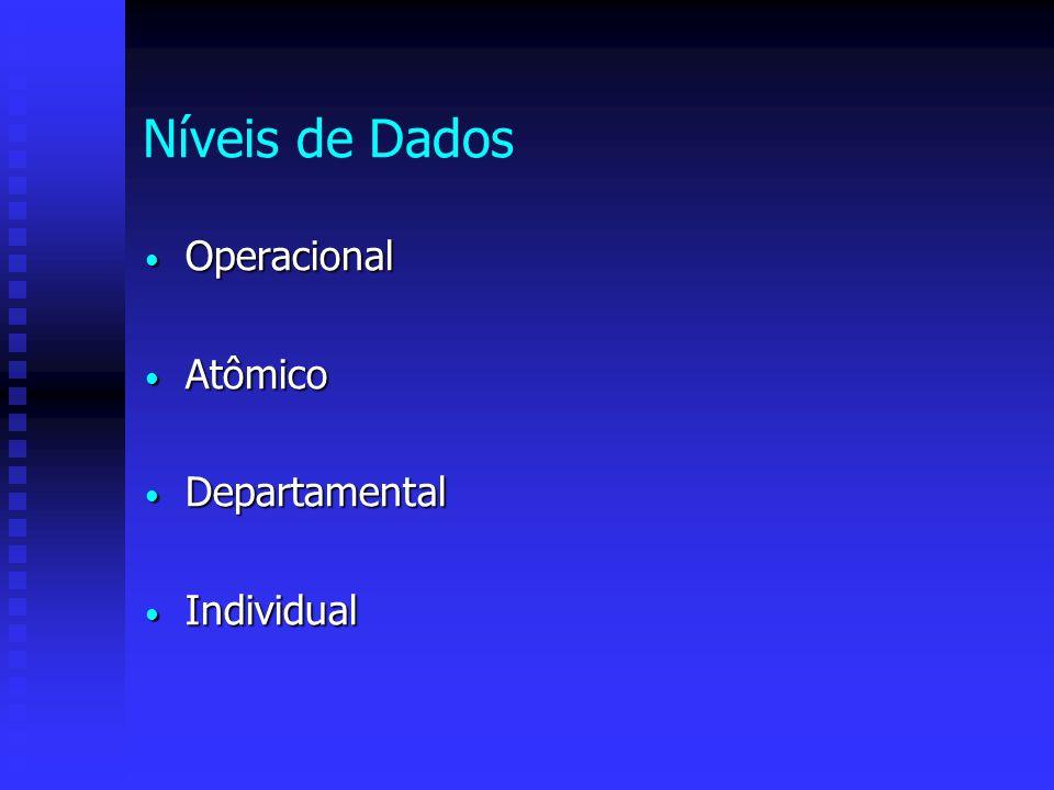 Níveis de Dados Operacional Atômico Departamental Individual