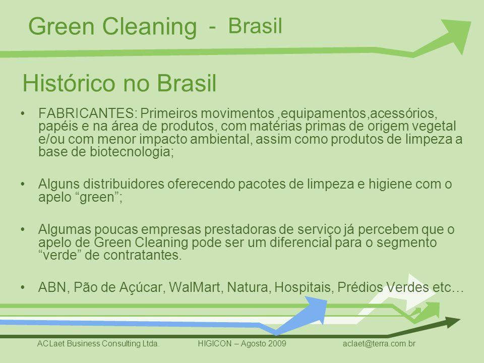 Histórico no Brasil - Brasil