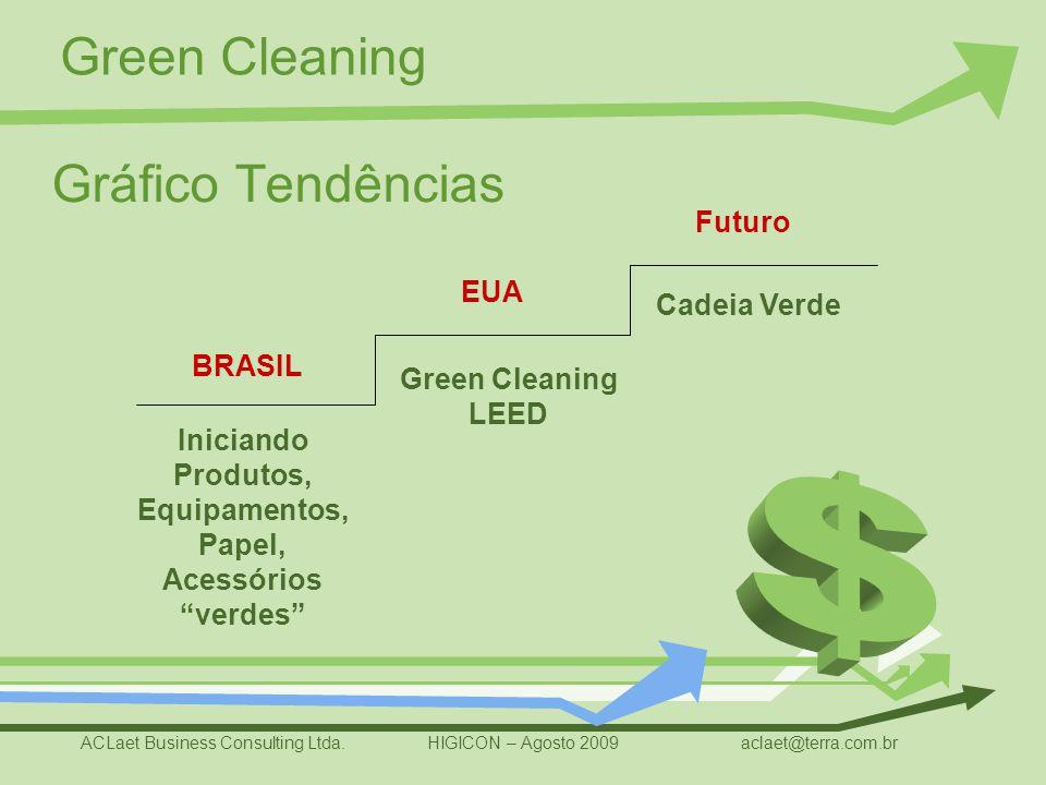 Iniciando Produtos, Equipamentos, Papel, Acessórios verdes