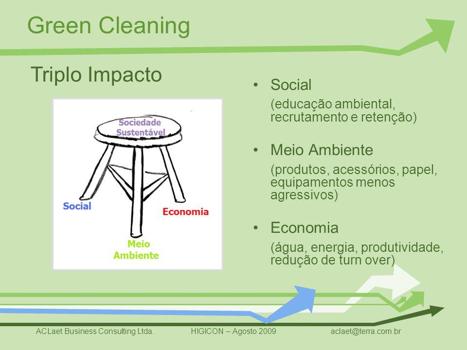 Triplo Impacto Social (educação ambiental, recrutamento e retenção)