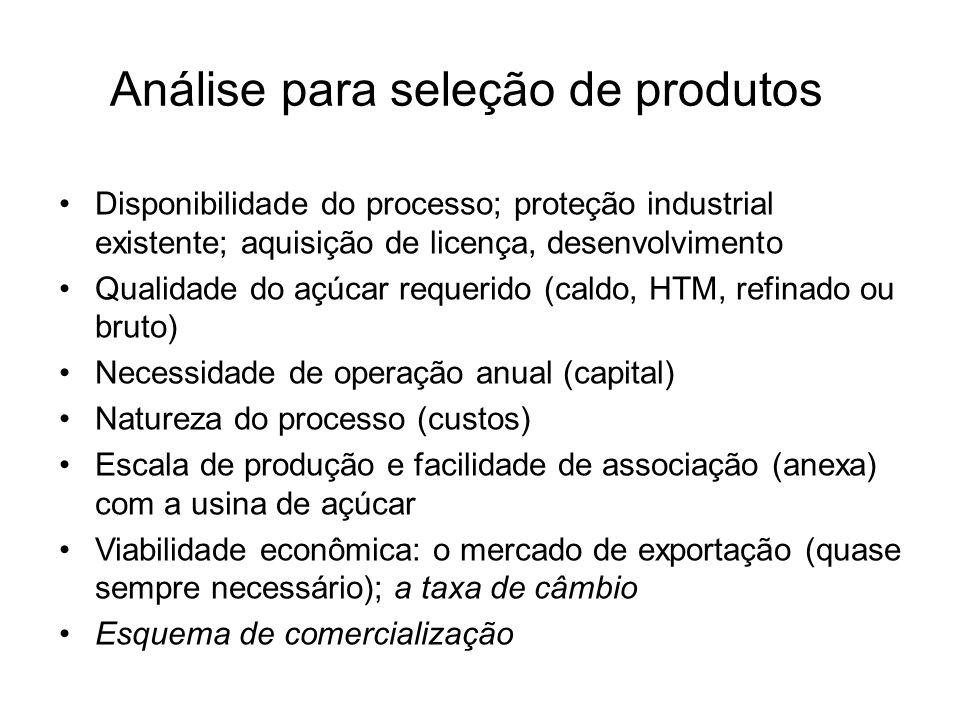 Análise para seleção de produtos