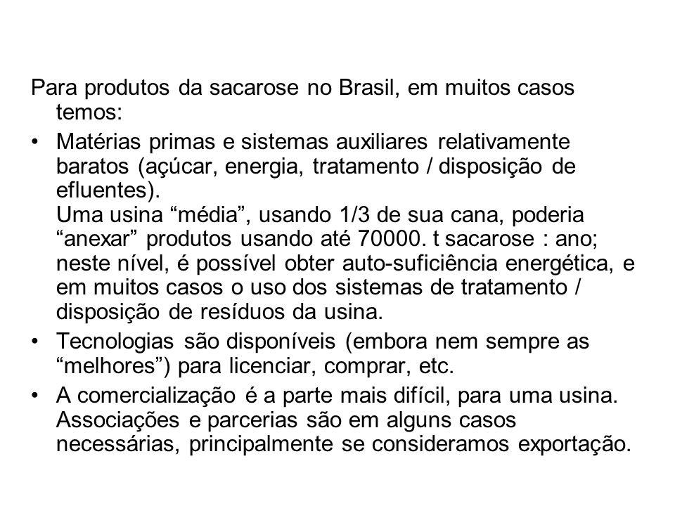 Para produtos da sacarose no Brasil, em muitos casos temos: