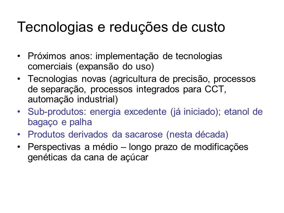 Tecnologias e reduções de custo