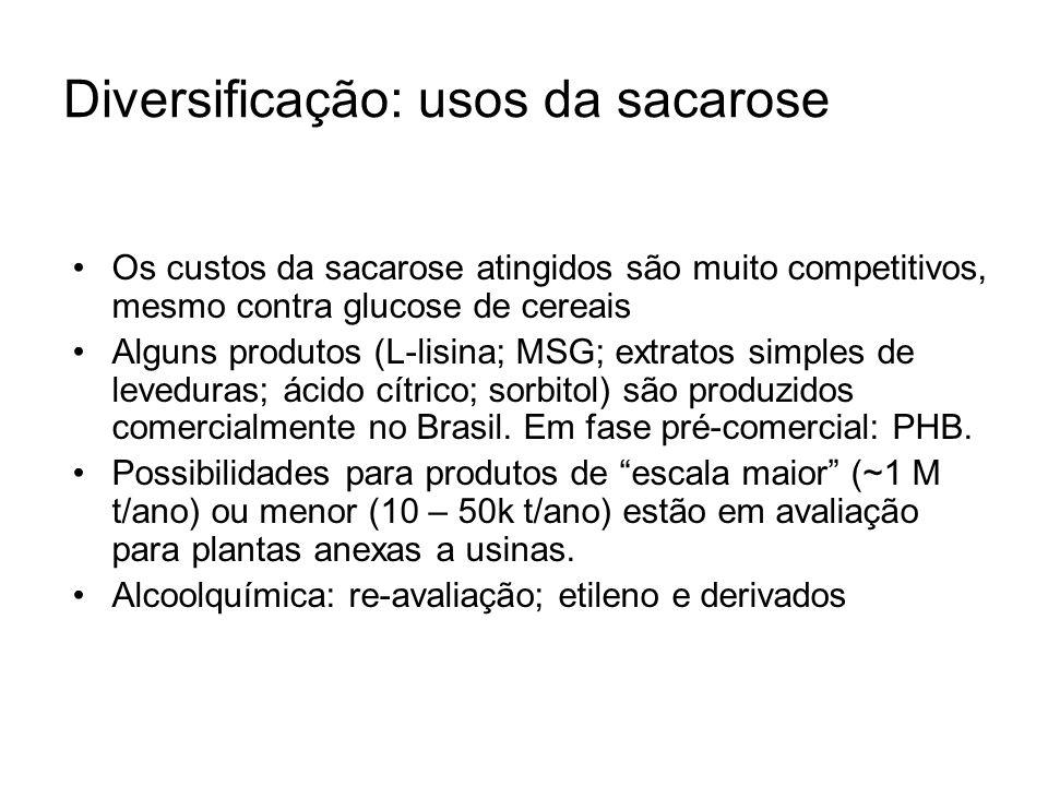 Diversificação: usos da sacarose
