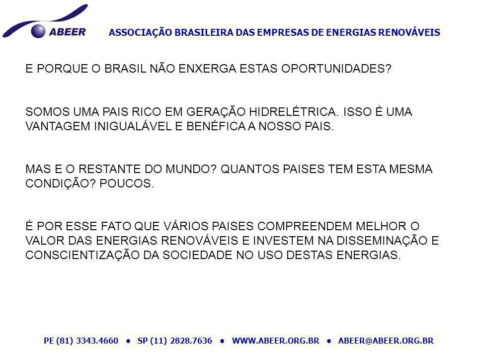 E PORQUE O BRASIL NÃO ENXERGA ESTAS OPORTUNIDADES