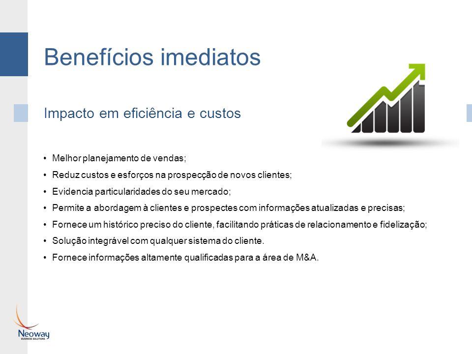 Benefícios imediatos Impacto em eficiência e custos