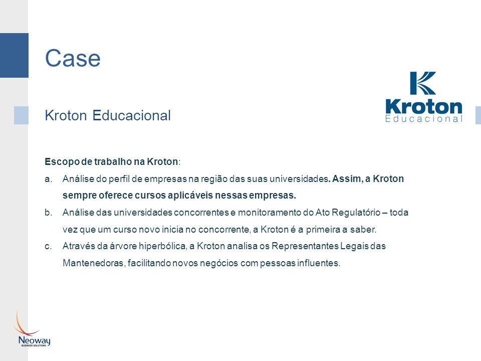 Case Kroton Educacional Escopo de trabalho na Kroton: