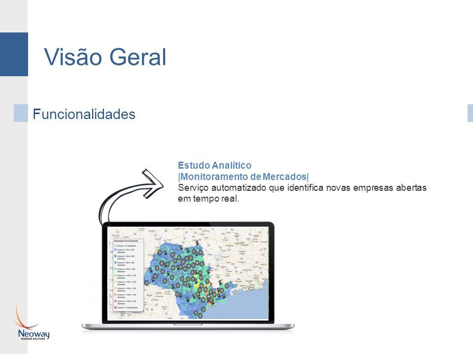 Visão Geral Funcionalidades Estudo Analítico