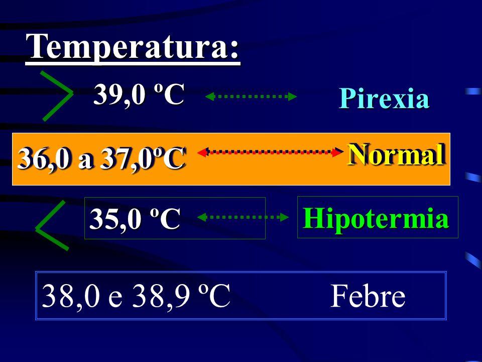 Temperatura: 38,0 e 38,9 ºC Febre 39,0 ºC Pirexia Normal 36,0 a 37,0ºC