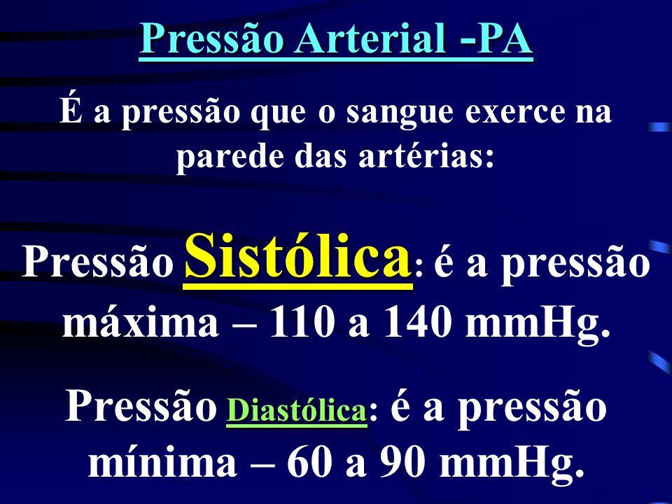 Pressão Sistólica: é a pressão máxima – 110 a 140 mmHg.