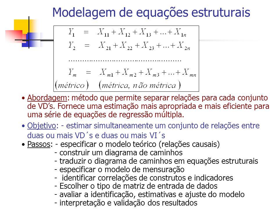 Modelagem de equações estruturais