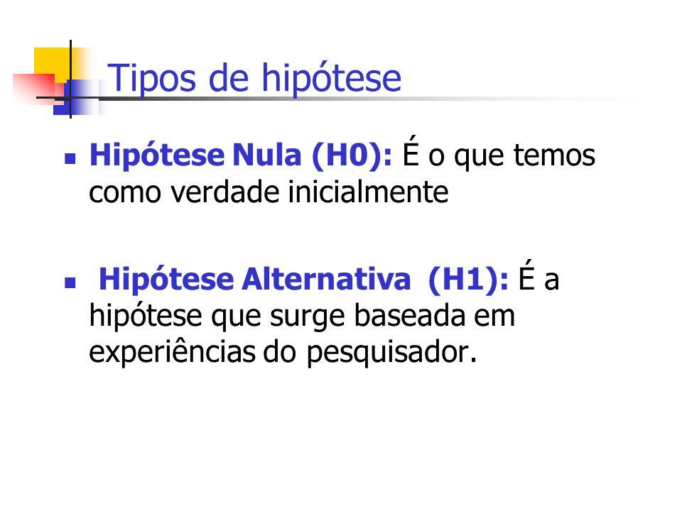 Tipos de hipótese Hipótese Nula (H0): É o que temos como verdade inicialmente.