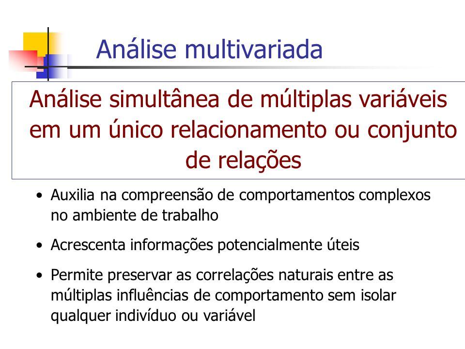 Análise multivariada Análise simultânea de múltiplas variáveis em um único relacionamento ou conjunto de relações.