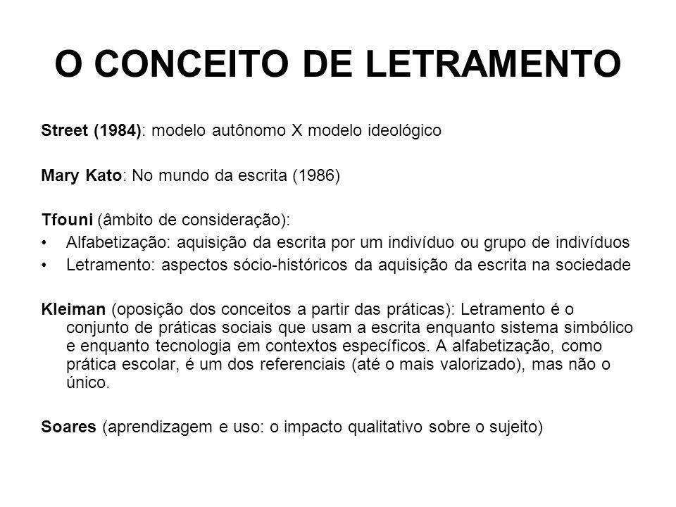O CONCEITO DE LETRAMENTO