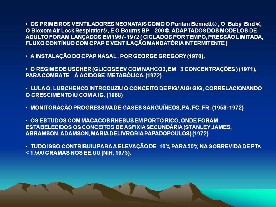 A INSTALAÇÃO DO CPAP NASAL , POR GEORGE GREGORY (1970) ,