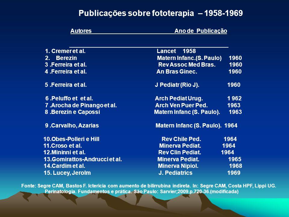 Autores Ano de Publicação