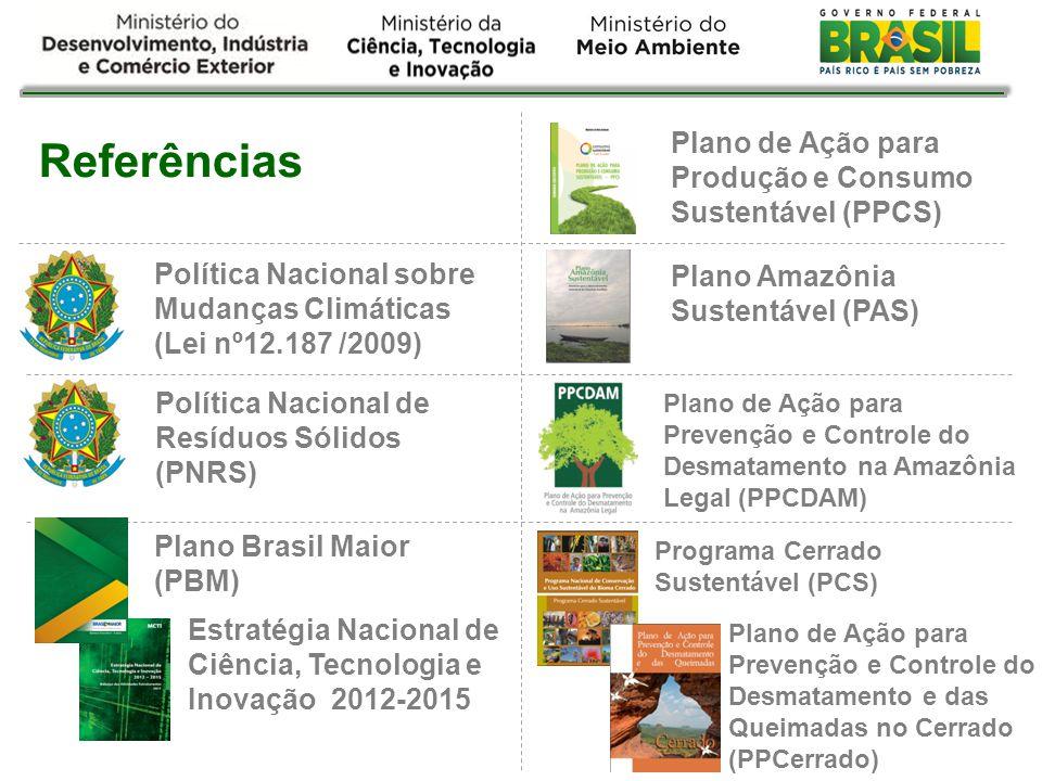 Referências Plano de Ação para Produção e Consumo Sustentável (PPCS)