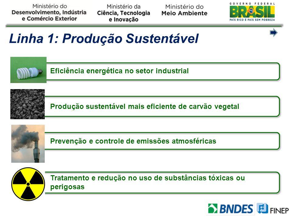 Linha 1: Produção Sustentável