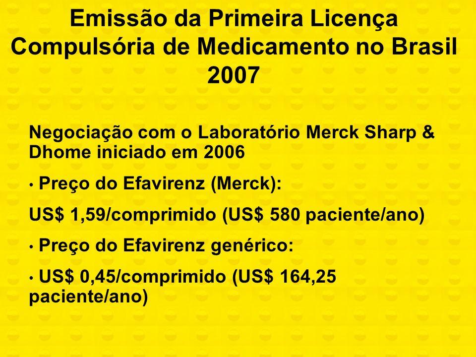 Emissão da Primeira Licença Compulsória de Medicamento no Brasil 2007