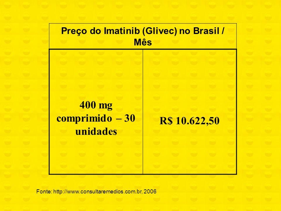 400 mg comprimido – 30 unidades R$ 10.622,50