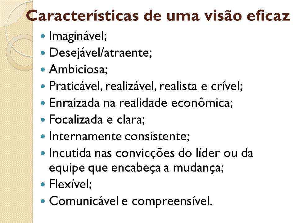 Características de uma visão eficaz